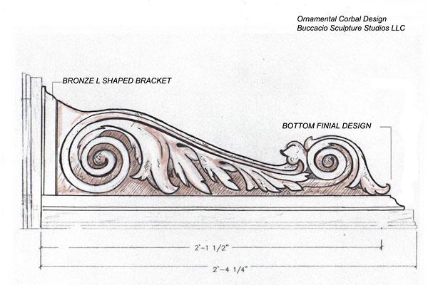 ©BUCCACIO DESIGN SERVICE FOR ARCHTECTURAL BRONZE